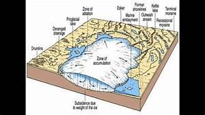 Glacier Zone Of Accumulation