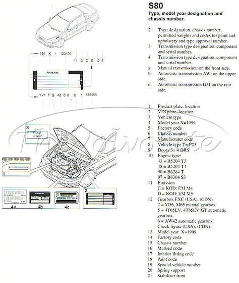 S80 Wiring Diagram S80 2001 Volvo Fan by Volvo S60 2 5 2000 Auto Images And Specification