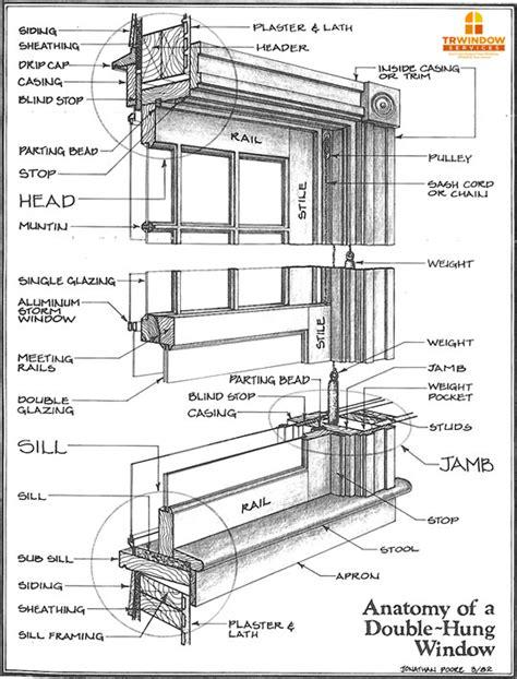 Andersen Patio Door Lock by Window 411