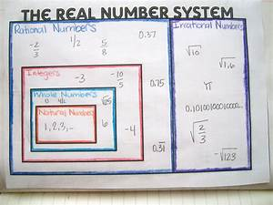 Math   Love  Made 4 Math Monday  Real Number System