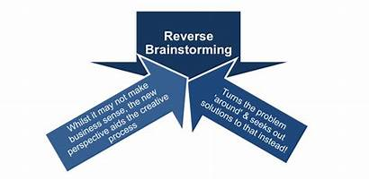 Brainstorming Reverse Management Project Solution Pmp Techniques