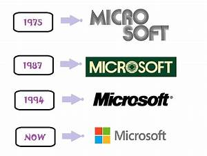Microsoft Logo History | Car Interior Design