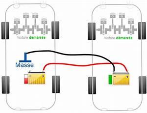 Comment Demarrer Un Tracteur Tondeuse Sans Batterie : batterie a auto l 39 univers du pneu voiture et moto ~ Gottalentnigeria.com Avis de Voitures