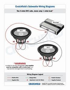 Dynaco Dynakit Amplifier Part 3