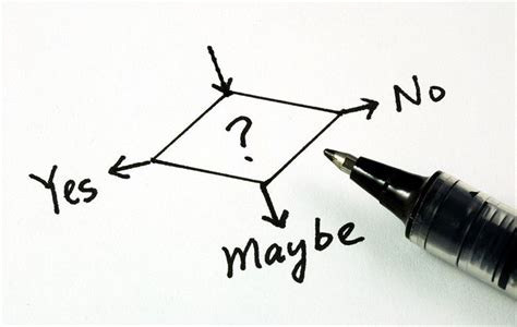 Difficult Decision by Five Easy Ways To Help You Make Difficult Decisions