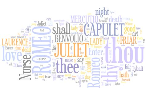 Romeo And Juliet Fate Quotes Quotesgram