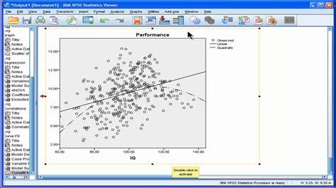 Understanding Interaction Effects In Statistics Line Drawing Violin Jesus Face Fish Of Flowers Time Schedule Dalam Manajemen Proyek Kitchen Vase Tool