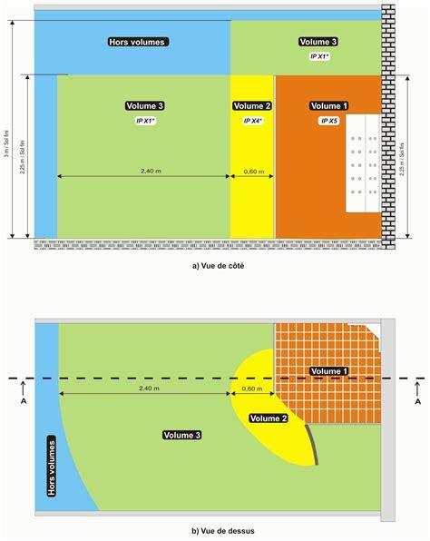 normes electriques salle de bain norme electrique salle de bain obasinc