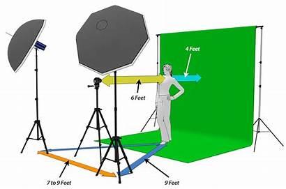 Screen Lighting Setup Professional Studio 36pix Kit