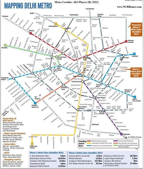 ncrhomescom latest news  ncr delhi realty infra