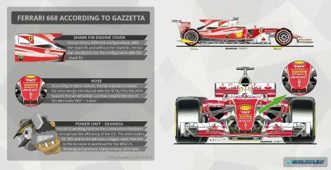 Welcome to ferrari official facebook page! Concept 2017 Ferrari F1 car revealed by Italian Media   thejudge13thejudge13