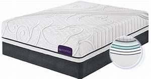 serta icomfort mattress gel memory foam With baymont breezz cool gel bed pillow