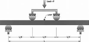 Wpc Dielen Test : wpc dielen test best terrasse mit grauen wpc vor haus im modernen design with wpc dielen test ~ Whattoseeinmadrid.com Haus und Dekorationen