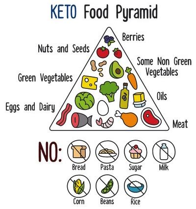 Jill Samter Should You Go Keto?. Non Small Cell Signs. Princes Disney Signs. Llr Test Signs Of Stroke. Physics Signs. Daily Signs. Manic Signs Of Stroke. Cervical Cancer Signs. Sandwich Board Signs Of Stroke