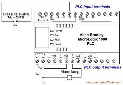 Siemens Ladder Logic Examples - Facias