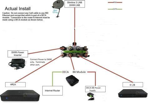 wiring diagram  home connection   hr att