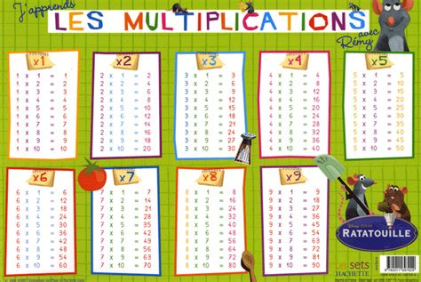 table de multiplication et division a imprimer j apprends les multiplications avec r 233 my disney pixar payot