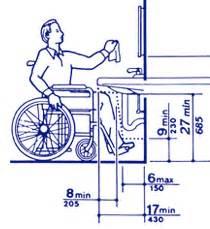 ada kitchen design guidelines ada compliance arcor inc 3984