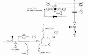 Typical P U0026id Arrangement For Pumps