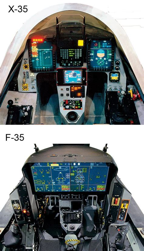 Comparoson  X35 To F35 Glass Cockpit Display  Uav  Pinterest  Glass Cockpit, Display And Glass