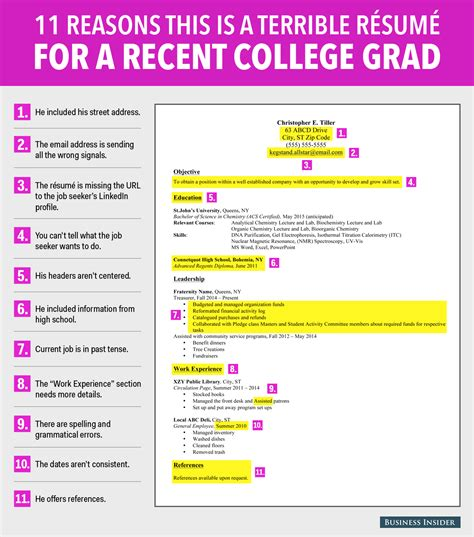 Best College Graduate Resumes by 11 Reasons This Is A Terrible R 233 Sum 233 For A Recent