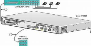 Quick Start Guide - Cisco Vg224 Voice Gateway