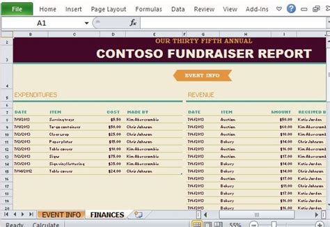 Fundraising Presentation Template by Non Profit Fundraising Report Maker For Excel