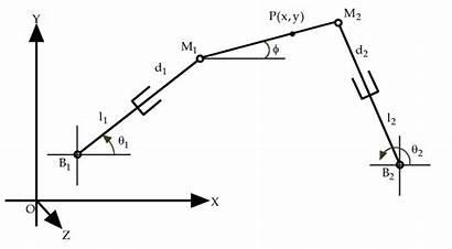 Parallel Manipulator Dof Rpr Planar