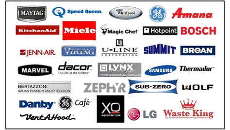 List Of Home Appliances Brands  Avie Home