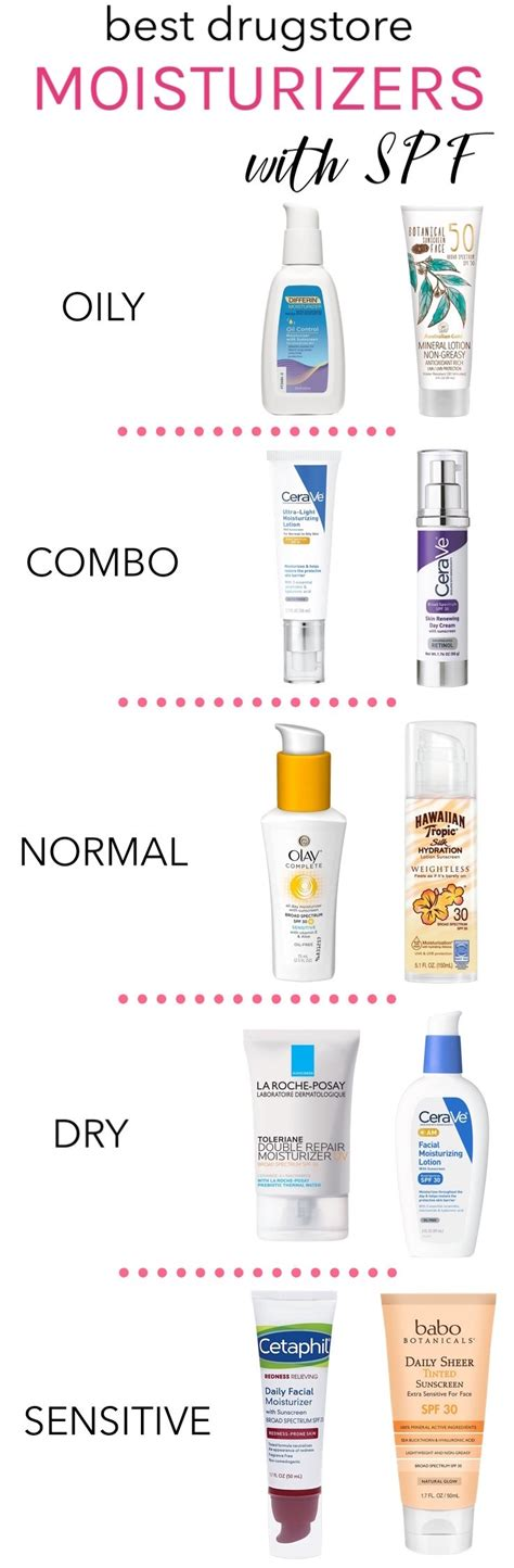 best moisturizer for skin the best drugstore moisturizers with spf for every skin type
