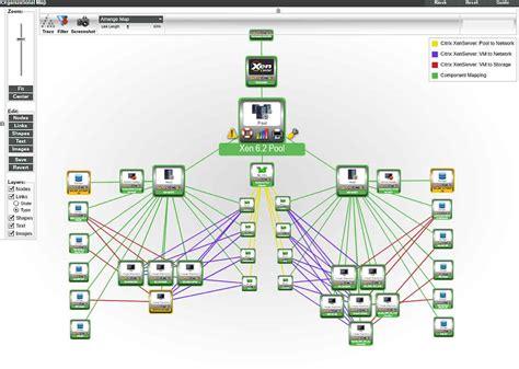 Citrix XenServer Virtualization Monitoring • ScienceLogic
