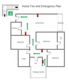 kitchen and bathroom design software protect your family with an home emergency evacuation plan