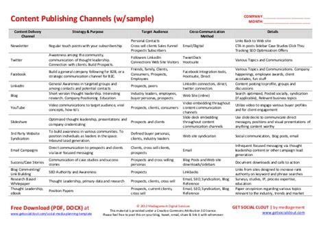 media plan template social media planning template