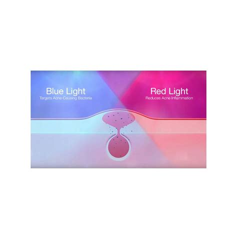Amazon.com: Neutrogena Light Therapy Acne Spot Treatment