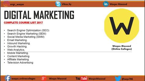 digital marketing college courses learn digital marketing course urdu 2017