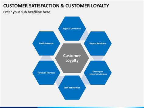 customer satisfaction customer loyalty powerpoint