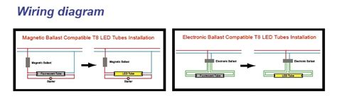 Rewiring Emergency Ballast Wiring Diagram by Ballast Compatible T8 Led Led Lighting