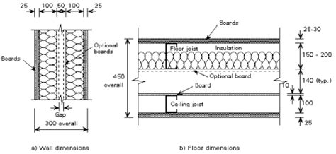 typical residential floor joist size modular construction steelconstruction info