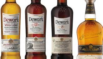 Top 10 Scotch Whiskey Brands