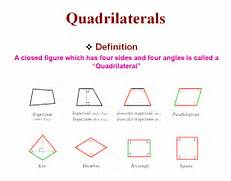 World of Quadrilateral...Types Of Quadrilaterals