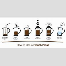 How To Use A French Press  Step By Step Guide Coffeedx