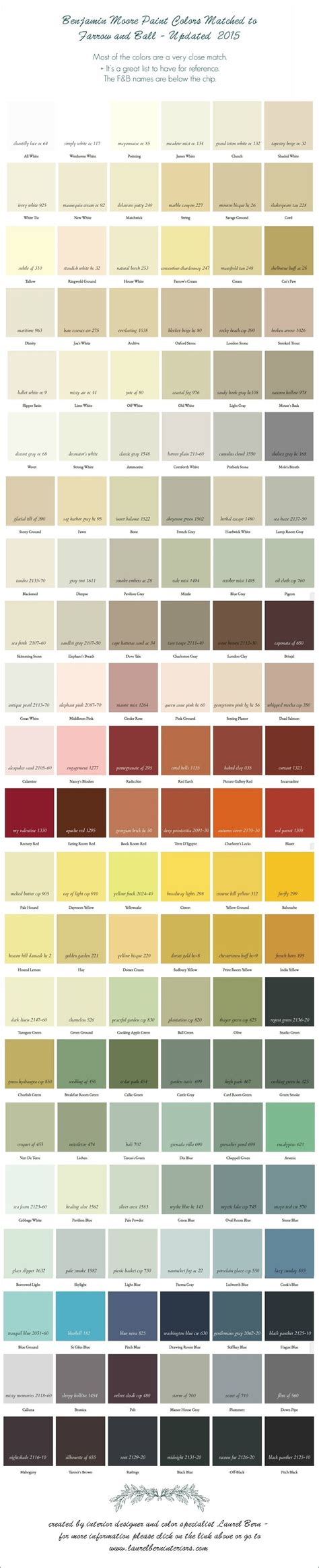 benjamin moore paint colors matched to farrow and ball