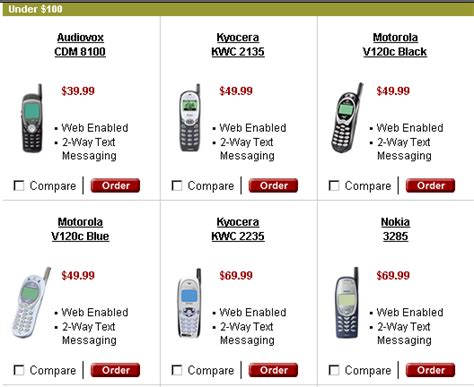 cell phone providers list list of cell phones from a particular service provider