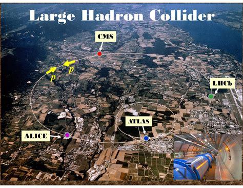 Large Hadron Collider work at UW-EE