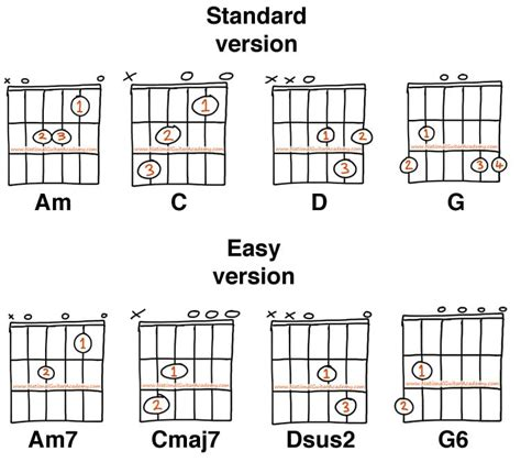 This is a great beginner guitar song that is a 1970's classic. Classical Guitar Lessons