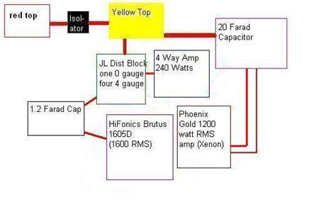 Wiring Configuration Advice Ecoustics