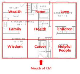 house plans with vaulted great room feng shui and the benefits of energy blueroof news