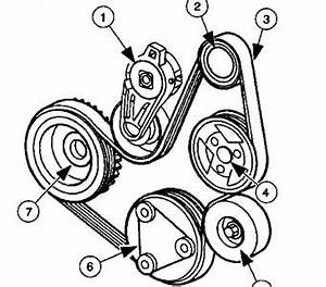 2003 Ford Taurus Serpentine Belt Diagram Overhead