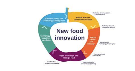 food innovation prezi