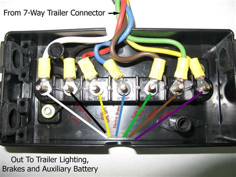 compare pollak  terminal  trailer wiring etrailercom